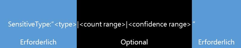 Beispiel für eine Abfrage, unterteilt in erforderlich und optional