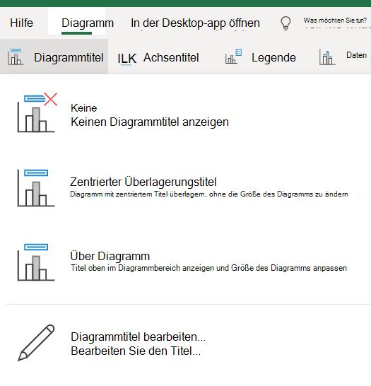 Schaltfläche 'Diagrammtitel' auf der Registerkarte 'Diagramm'