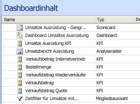 Bildschirmabbild von Elementen im mittleren Bereich von Dashboard-Designer