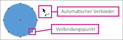 Automatischer Verbinder in der Nähe eines Kreises mit Verbindungspunkten