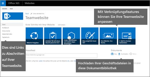 """Die Startseite für """"Teamwebsites"""" enthält Kacheln für häufig verwendete Features zum Anpassen Ihrer Website."""