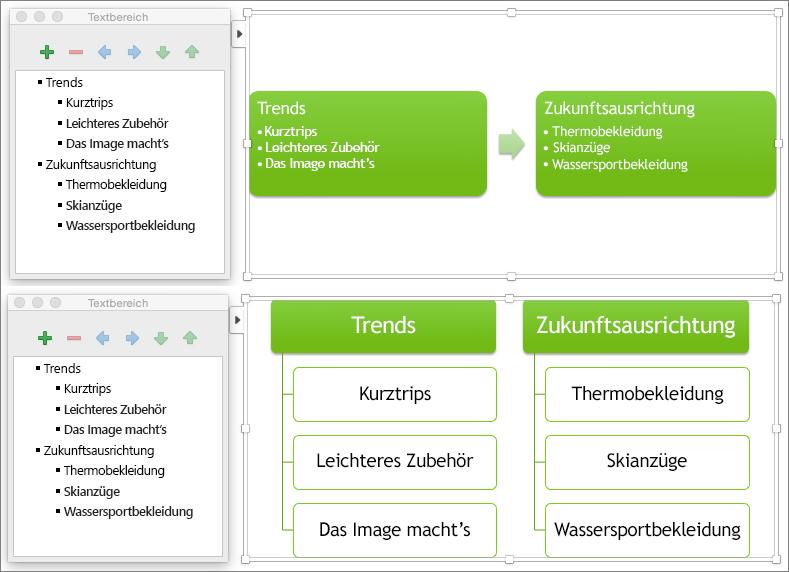 Vergleichen von Text in zwei SmartArt-Formatvorlagen