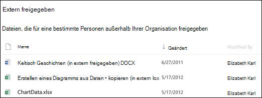 Extern freigegebene Dateien