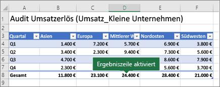 Excel-Tabelle mit aktivierter Ergebniszeile