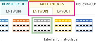 'Tabellentools' mit der Registerkarte 'Entwurf' und der Gruppe 'Tabellenformatvorlagen'