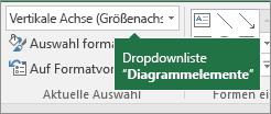 "Dropdownliste ""Diagrammelemente"""
