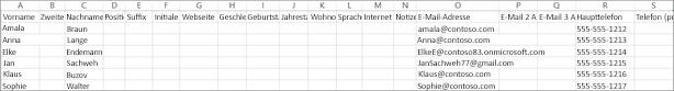 Hier ist eine CSV-Beispieldatei dargestellt, die einige Kontaktinformationen enthält.