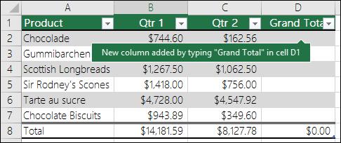 Hinzufügen einer neuen Tabellenspalte durch Eingeben von Text in die leere Spalte rechts neben einer vorhandenen Tabelle