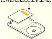 Der Product Key befindet sich in der Packung auf einem Aufkleber auf der Karte gegenüber der Datenträgerhalterung auf der linken Seite der Hülle