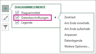 """""""Diagrammelemente"""" > """"Datenbeschriftungen"""" > Auswahlmöglichkeiten"""