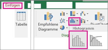"""Befehl """"Histogramm"""", Zugriff darauf über die Schaltfläche """"Statistikdiagramm einfügen"""""""