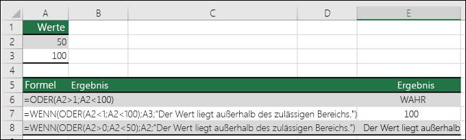 Beispiele für die Verwendung der ODER-Funktion mit der WENN-Funktion.