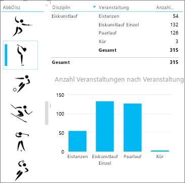 Datenschnitt mit Bildern filtert andere Visualisierungen in Power View