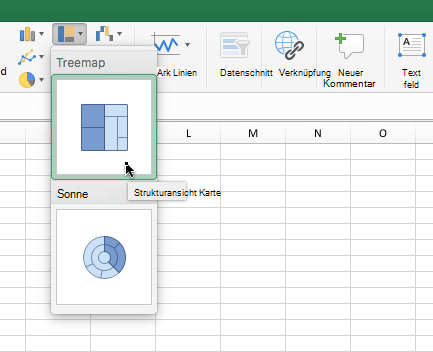 Erstellen eines TreeMap-Diagramms in Office - Office-Support