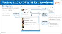 Miniaturansicht des Leitfadens zum Umschalten zwischen Lync 2010 und Office 365