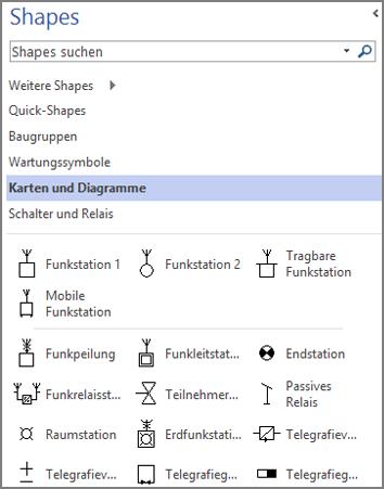 """Screenshot des Bereichs """"Shapes"""" für ein Diagramm vom Typ """"Elektrotechnik"""""""