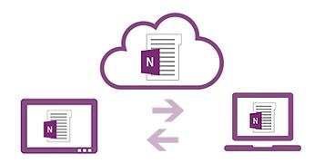 Speichern und Teilen Ihrer Notizen in der Cloud