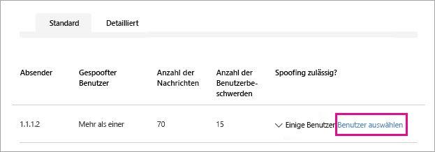 Screenshot zur Vorgehensweise beim Auswählen, welche Benutzer ein Absender spoofen darf