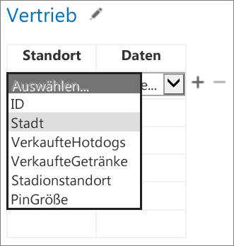 Auswählen der in der Access-App anzuzeigenden Daten für die App für Office