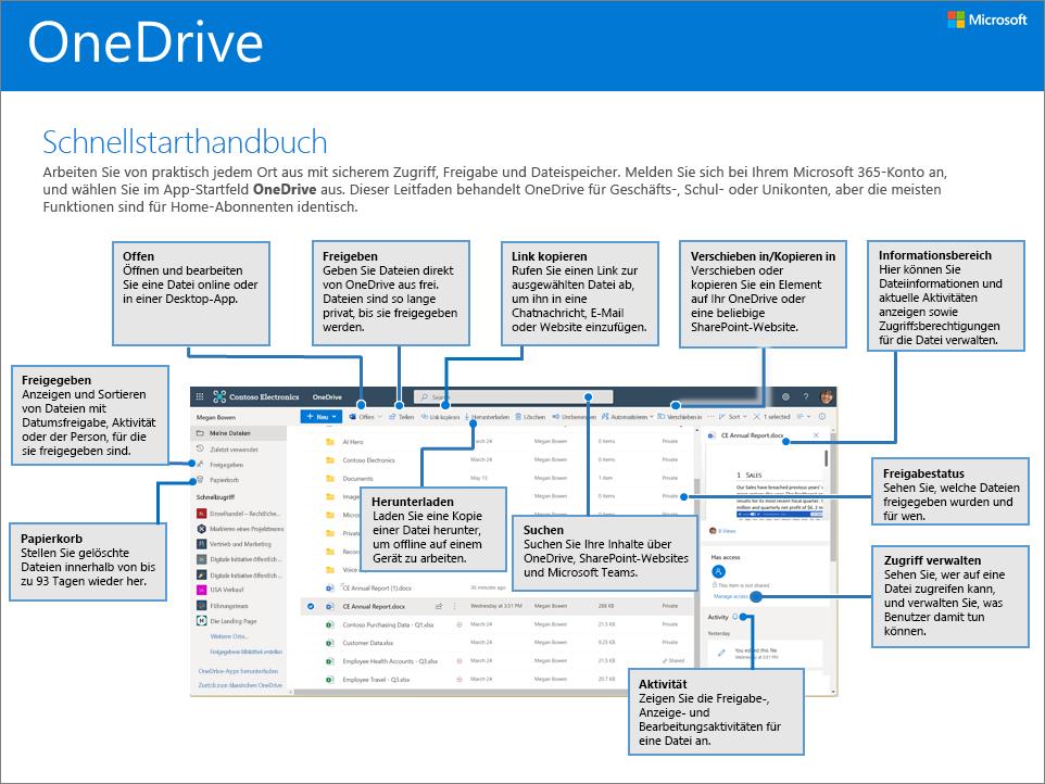 OneDrive – Schnellstarthandbuch
