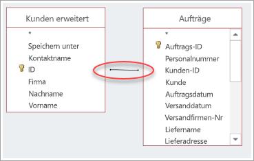 Screenshot der Verknüpfung zwischen zwei Tabellen