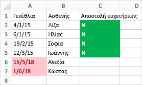 Παράδειγμα μορφοποίησης υπό όρους με ημερομηνίες γέννησης, ονόματα και στήλη απεσταλμένων