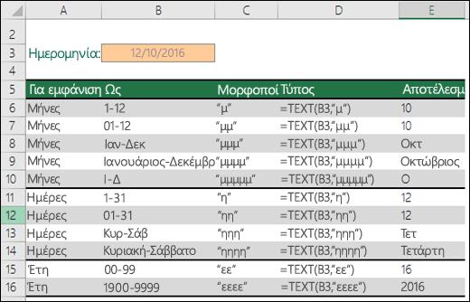 Κωδικοί μορφής για μήνα, ημέρα και έτος