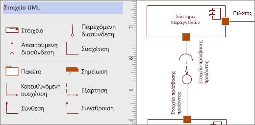 Στοιχείο UML στάμπο, και ένα παράδειγμα σχήματα στη σελίδα
