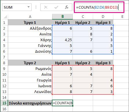 Χρήση της συνάρτησης COUNTA για την καταμέτρηση 2 περιοχών κελιών