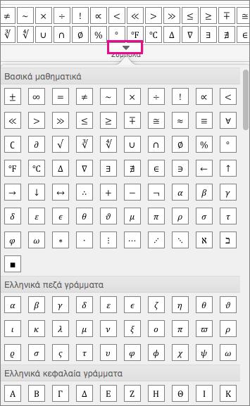Λίστα με όλα τα διαθέσιμα εξίσωση σύμβολα