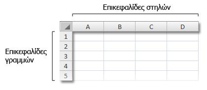 Επικεφαλίδες γραμμών και στηλών σε βιβλίο εργασίας