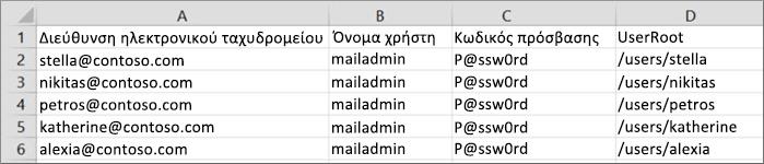 Παράδειγμα αρχείου μετεγκατάστασης για Courier IMAP