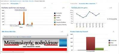 Πίνακας εργαλείων PerformancePoint με εφαρμογή 2 φίλτρων