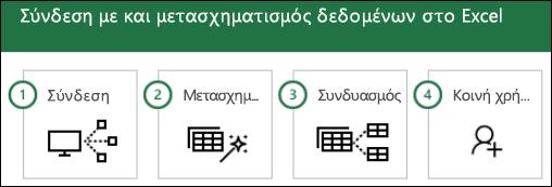 Τα βήματα του Power Query: 1) σύνδεση, 2) μετασχηματισμός, 3) συνδυάσετε, κοινή χρήση 4)