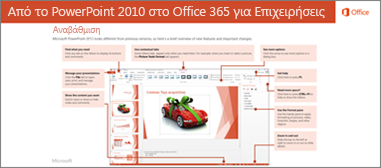 Μικρογραφία για τον οδηγό μετάβασης από το PowerPoint 2010 στο Office 365