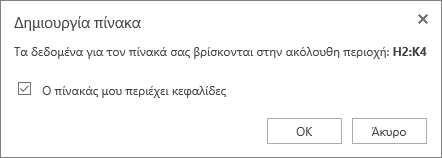 """Στο στιγμιότυπο οθόνης εμφανίζεται το παράθυρο διαλόγου """"Δημιουργία πίνακα"""" με επιλεγμένο το πλαίσιο ελέγχου για την επιλογή """"Ο πίνακάς μου περιέχει κεφαλίδες"""","""