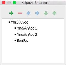Παράθυρο κειμένου SmartArt με οργανόγραμμα