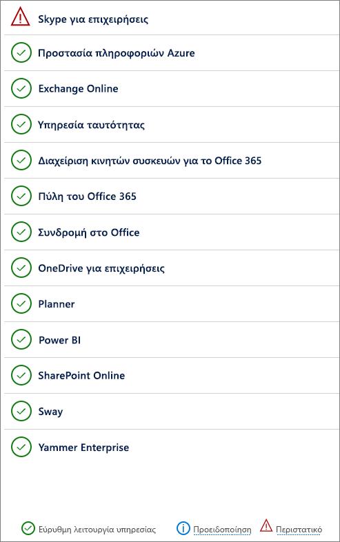 Η σελίδα εύρυθμης λειτουργίας υπηρεσιών που δείχνει τις υπηρεσίες με περιστατικά και προειδοποιήσεις.