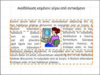 Διαφάνεια με αντικείμενο που έχει εισαχθεί, πλαίσια κειμένου που εμφανίζονται και ολοκληρωμένο κείμενο.