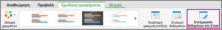 Office για Mac - Επεξεργασία γραφήματος στο Excel