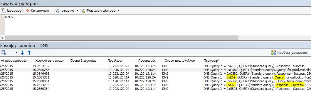 Ένα βασικό φίλτρο για DNS στο Netmon είναι το DNS.
