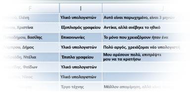 Πίνακας του Excel για δεδομένα που έχουν εισαχθεί