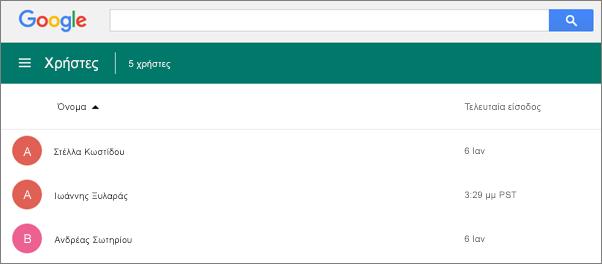 Λίστα χρηστών στο κέντρο διαχείρισης Google.