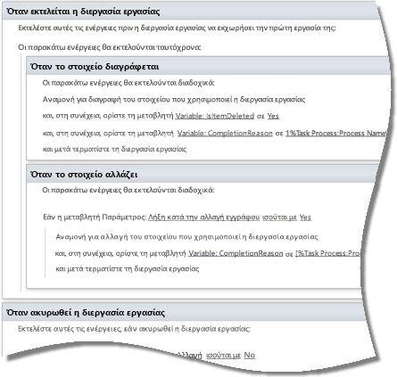 Ροές εργασιών του SharePoint Designer