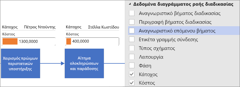 Εφαρμογή γραφικών δεδομένων για το διάγραμμα Απεικόνισης δεδομένων του Visio