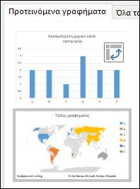 Γράφημα χάρτη του Excel -  Προτεινόμενο γράφημα κατηγοριών