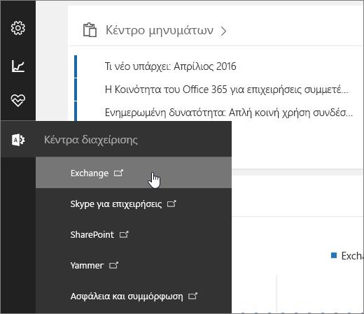 Στιγμιότυπο του κέντρου διαχείρισης Office 365 με επιλεγμένο το Exchange.