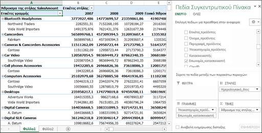 Συγκεντρωτικός Πίνακας όπου εμφανίζεται δείγμα δεδομένων