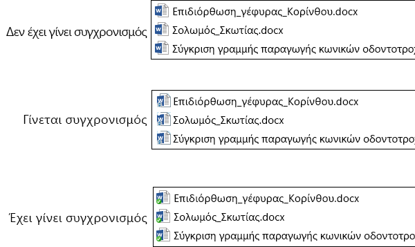 Τα εικονίδια των αρχείων αλλάζουν καθώς αποστέλλονται και συγχρονίζονται στο OneDrive για επιχειρήσεις στο Office 365