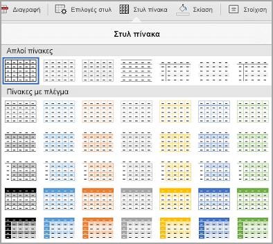 συλλογή προτύπων πίνακα iPad